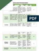 evaluacion por rubrica weebly 1