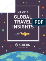 2016 Q1 Global Travel Insights Report Sojern En
