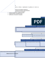 Estructura administrativa