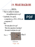 Chap10_PhaseEquilibriaDiagrams.pdf