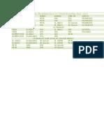 Jadwal Pelajaran Kelas 5a Tahun Pelajaran 2013