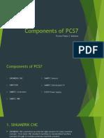 Components of PCS7 (1)