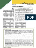Post Market Final New Sr Levels