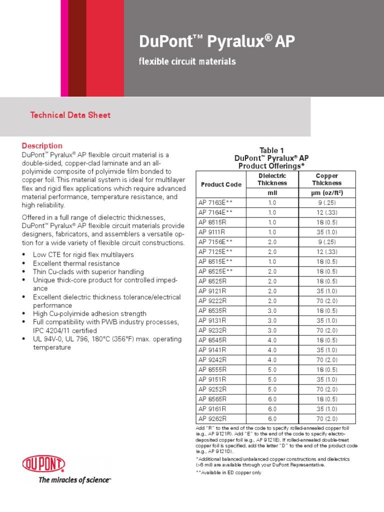 Orcard Layout PCB   Materials   Química