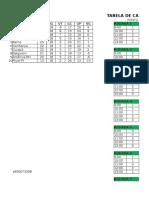 Tabela de Campeonato