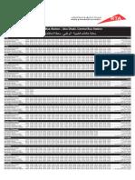 E100 — Al Ghubaiba Bus Station to Abu Dhabi Bus Station Bus Service Timetable