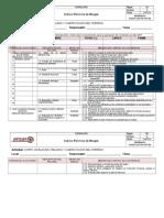 ANSAR - APR - 001 - Corte, Relleno y Nivelación Del Terreno