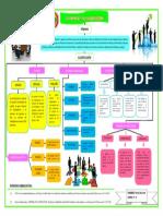 Mapa de Empresas y Su Clasificacion