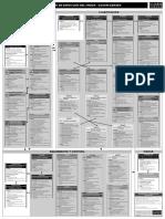 ricardo_vargas_pmbok_flow_bw_es.pdf