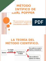 El Método Científico de Karl Popper