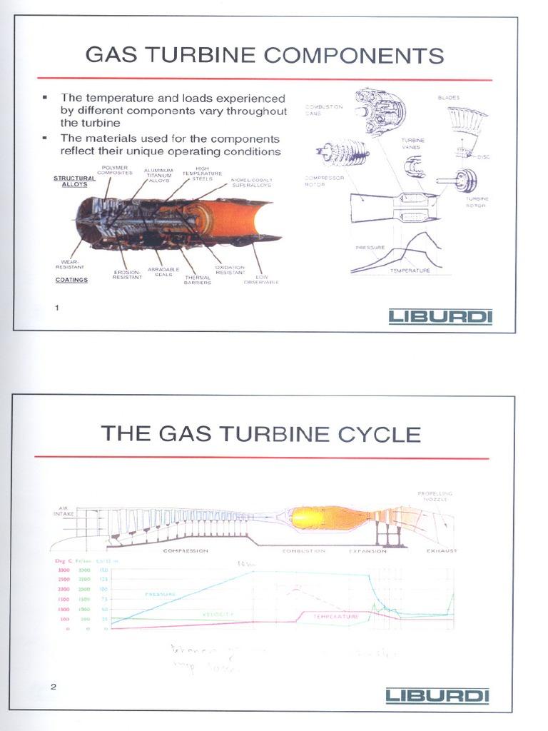 Gas & Steam Turbine Materials_1 | Turbine | Gas Turbine