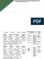 Matris de Consistencia Oficial (Tesis)