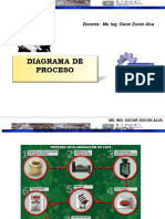 Diagrama_de_Procesos.pdf