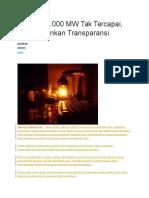 Proyek 35000 Perlu Transparansi 15112016