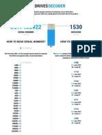 GoodRam Flash Drives Decoder 16-02-15