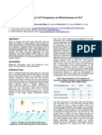Estimating the Impact of VLF Frequency on Effictiveness of VLF Withstand Diagnostics