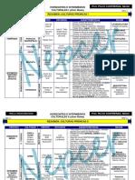 Resumenculturaspreincas 2014 140424113132 Phpapp02