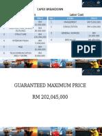 SYAMIL COST.pptx
