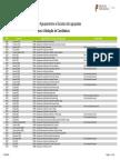 Códigos de AE_ENA – para efeitos de validação – 2016.pdf