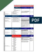 PCGR_PCGE_comparativo(1)