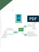 1-conceitos1-76ff1630275d50c9c73fd7bc47c58758.pdf