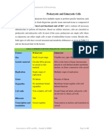 Cell Structure and Funtions 2.pdf