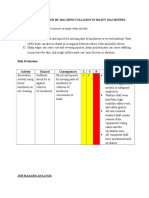 Hazard Identification Latest Fix