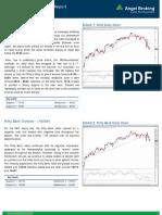Premarket Technical&Derivative Angel 25.11.16