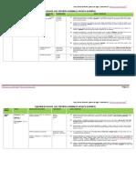 tabla equivalencia de tiempos Roberto Reboredo.pdf