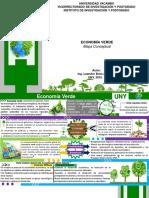 Economia Verde Mapa Conceptual
