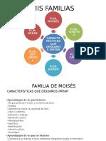 Bases Bíblicas de Nuestra Visión Familiar_recortado