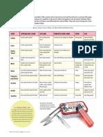 T168_Burn_Test_Chart.pdf