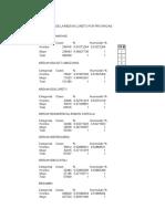 Pobl Reg Prov Area de Infl