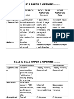 Ss Paper 1 Options