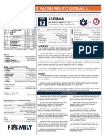 Auburn football game notes ahead of 2016 Iron Bowl