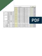 Access --IPBB Qos Table (1)