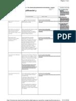 Medidas de Simplificacion y Facilitacion - Sunat