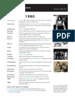 80s Timeline