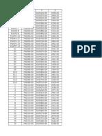Datos Finales - % de Fracturas