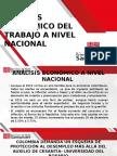 Análisis Económico Del Trabajo a Nivel Nacional