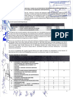 Acta de Presentación, Evaluación y Buena Pro PEI 2da Convocatoria