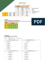 Rincian Perhitungan Manual LKS TOPSIS Kelompok