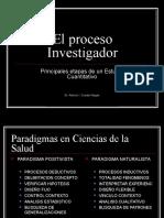 1. Proceso Investigador