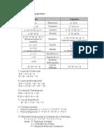 Ejercicios de Simplificacion de Ecuaciones Logicas Trabajo