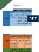 221306295-Cuadro-comparativo-que-muestra-las-principales-diferencias-en-cuanto-a-las-normas-y-docx.docx