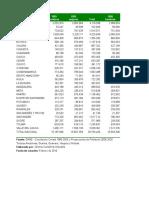 Copia de Estimaciones Poblacion y Proyeccion a 2020 Colombia