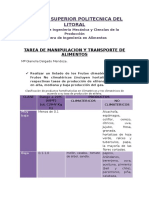 46892185-TAREA-Climatericas-y-no-climatericas.docx