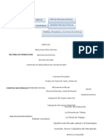 Macroeconomia Mapa Conceptual