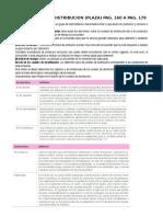 Fundamentos de Estrategias de Mercadotecnia y Produccion