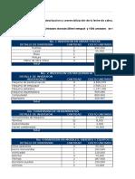 Evaluación Económica y Análisis de Sensibilidad (Momento Tres) (1)